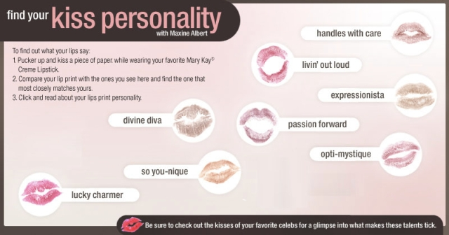 Find your kiss personality